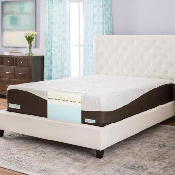 "Simmons ComforPedic 14"" Queen-size Memory Foam Mattress"
