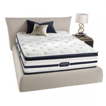 Simmons Beautyrest Recharge Reynaldo Pillow Top Queen-size Mattress Set